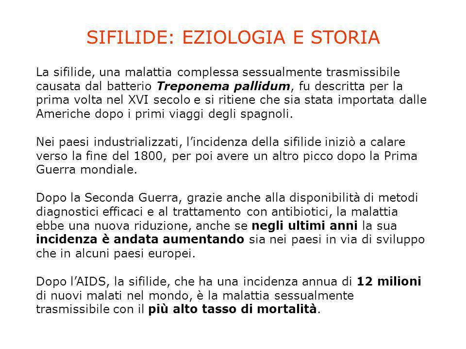 La sifilide, una malattia complessa sessualmente trasmissibile causata dal batterio Treponema pallidum, fu descritta per la prima volta nel XVI secolo