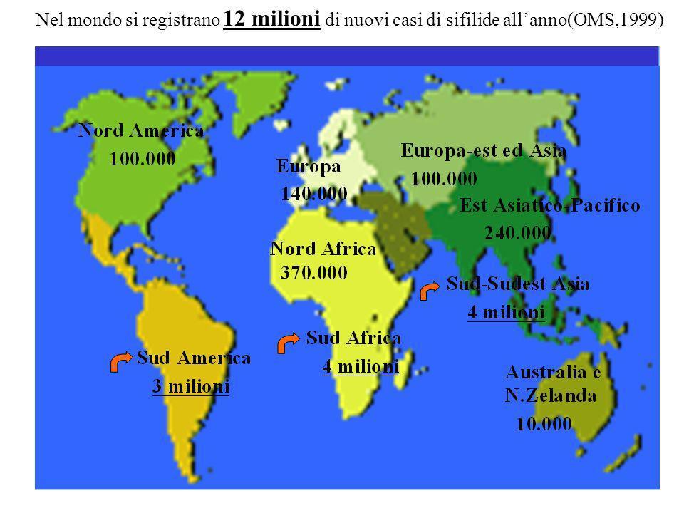 Nel mondo si registrano 12 milioni di nuovi casi di sifilide allanno(OMS,1999)