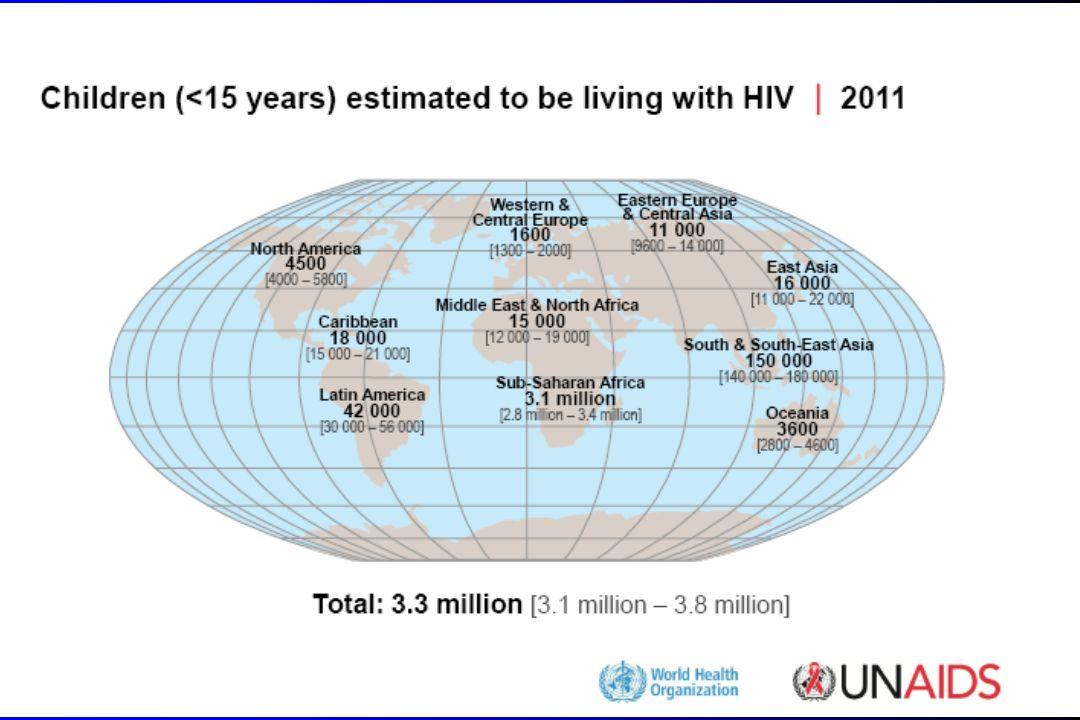Mortalità per infezioni opportunistiche in pazienti HIV+: USA 1987-1997 Polmoniti Pneumocistosi Micobatteriosi non tubercolari Malattia da CMV Criptococcosi Toxoplasmosi Tubercolosi % Anno Adattatta da: U.S.