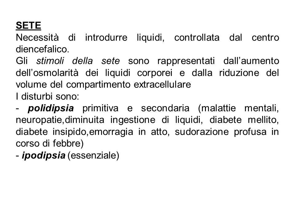 SETE Necessità di introdurre liquidi, controllata dal centro diencefalico.