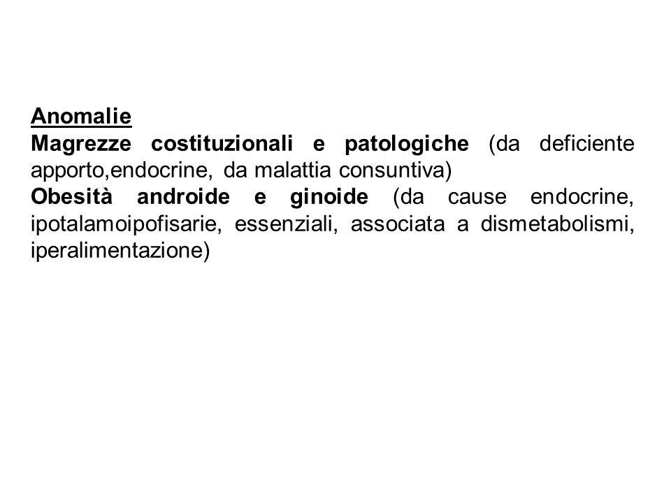 Anomalie Magrezze costituzionali e patologiche (da deficiente apporto,endocrine, da malattia consuntiva) Obesità androide e ginoide (da cause endocrine, ipotalamoipofisarie, essenziali, associata a dismetabolismi, iperalimentazione)