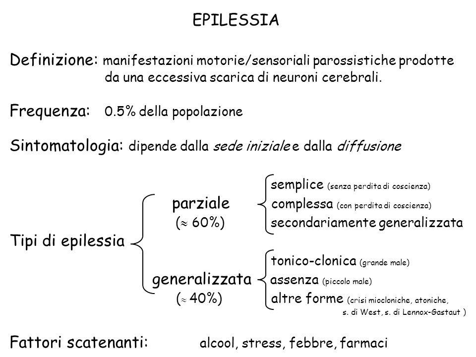 EPILESSIA Definizione: manifestazioni motorie/sensoriali parossistiche prodotte da una eccessiva scarica di neuroni cerebrali. Frequenza: 0.5% della p