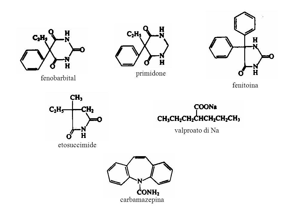 fenitoina etosuccimide valproato di Na carbamazepina fenobarbital primidone