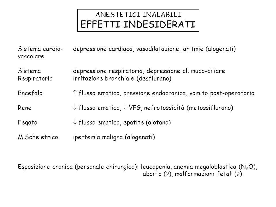 ANESTETICI INALABILI EFFETTI INDESIDERATI Sistema cardio-depressione cardiaca, vasodilatazione, aritmie (alogenati) vascolare Sistemadepressione respi