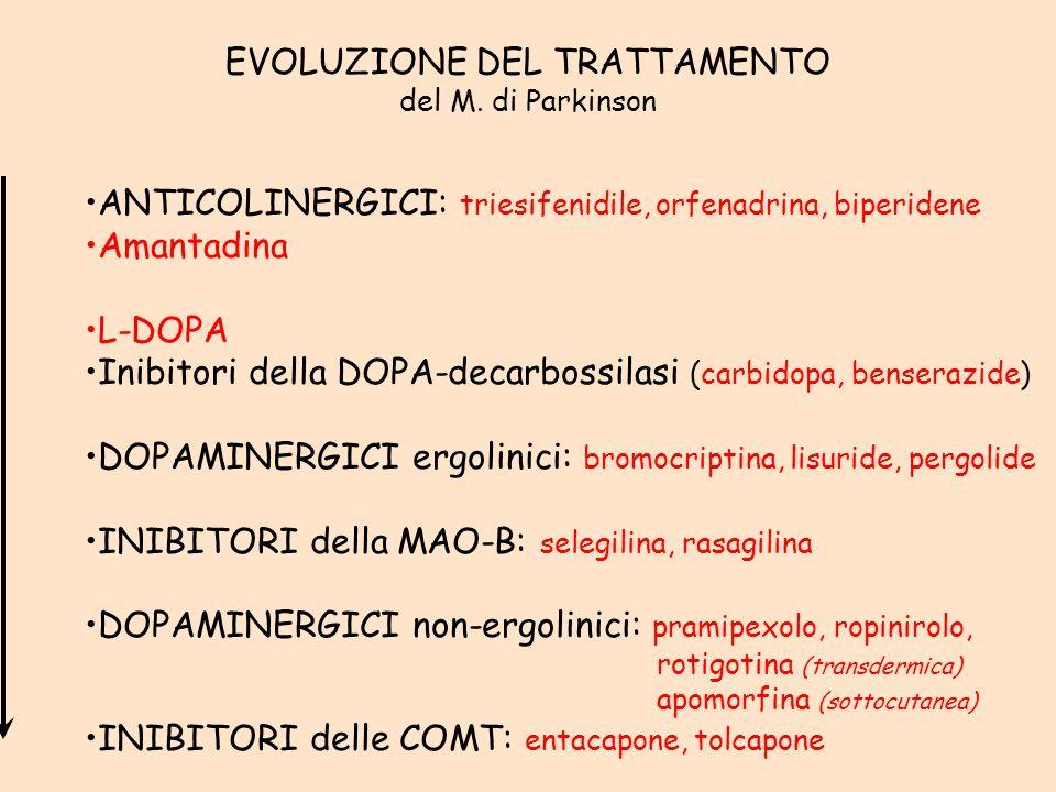 bromocriptina amantadina L-DOPA carbiDOPA benserazide selegilina pramipexolo ropinirolo triesifenidile