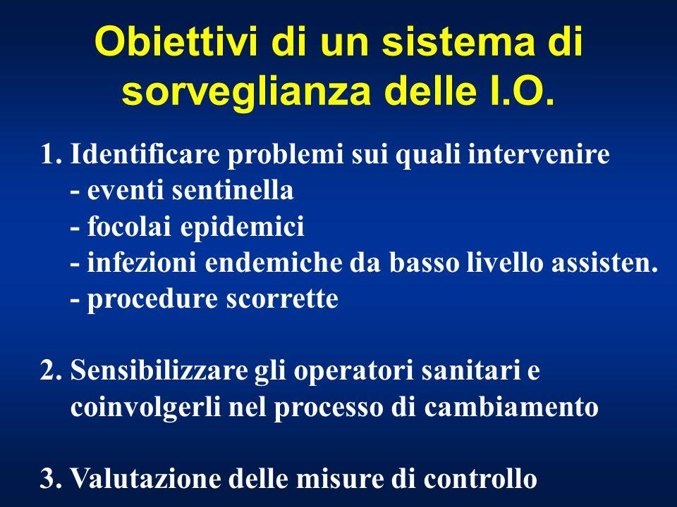 Obiettivi di un sistema di sorveglianza delle I.O. 1. Identificare problemi sui quali intervenire - eventi sentinella - focolai epidemici - infezioni