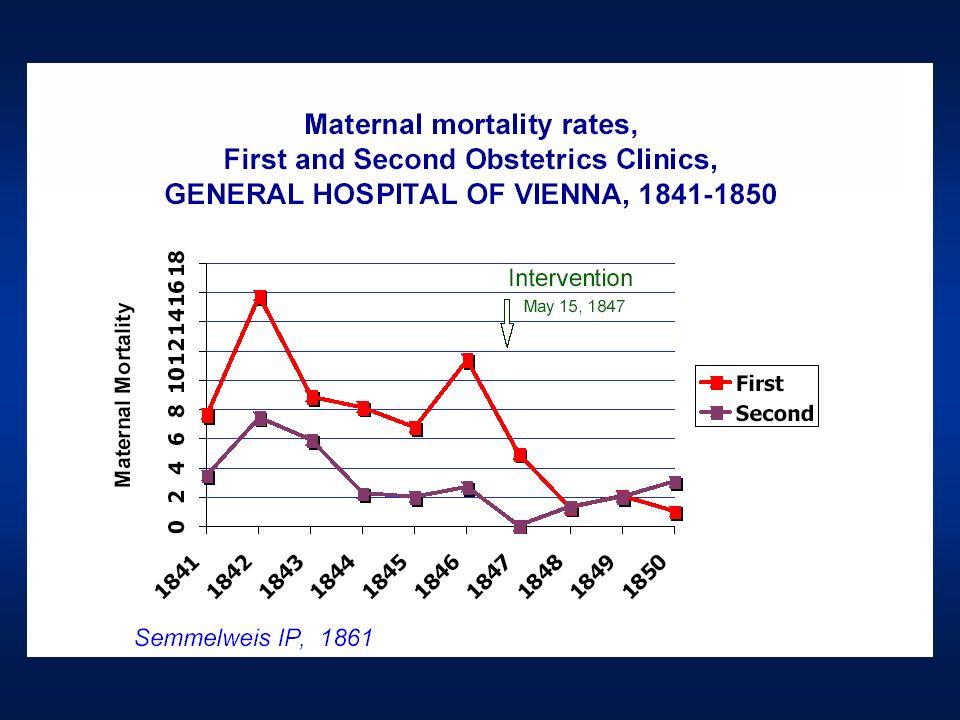 Incidence of viral NI in pediatrics Viral NI 5-23% of all NI incidence of viral NI0.59-0.72% Aho LS et al.