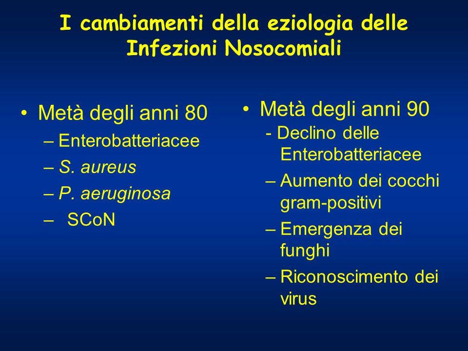 I cambiamenti della eziologia delle Infezioni Nosocomiali Metà degli anni 80 –Enterobatteriacee –S. aureus –P. aeruginosa –SCoN Metà degli anni 90 - D