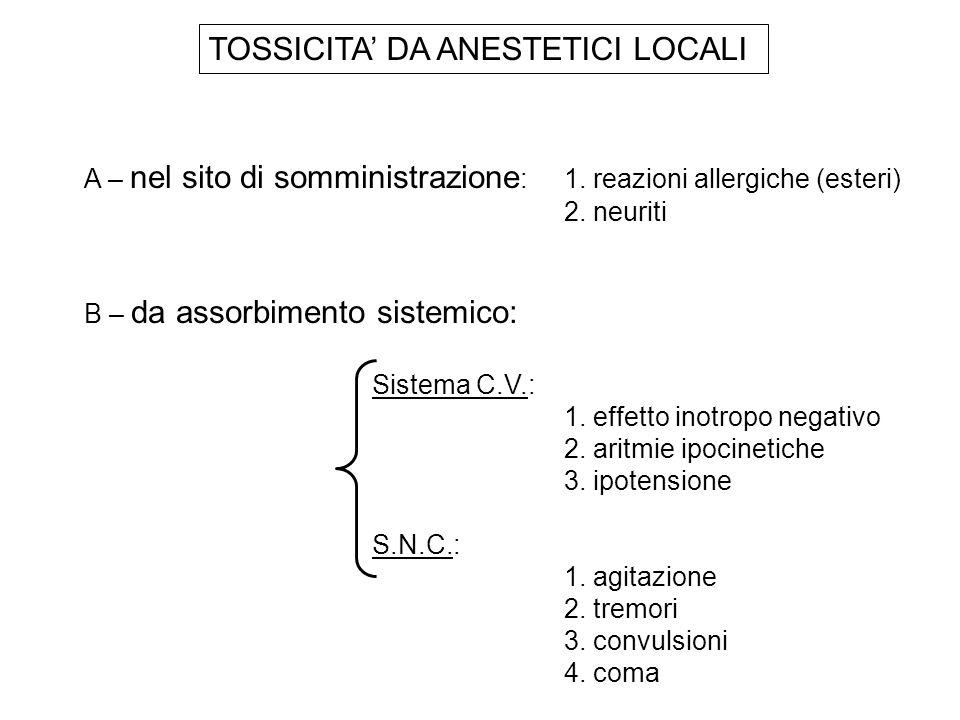 TOSSICITA DA ANESTETICI LOCALI A – nel sito di somministrazione :1.