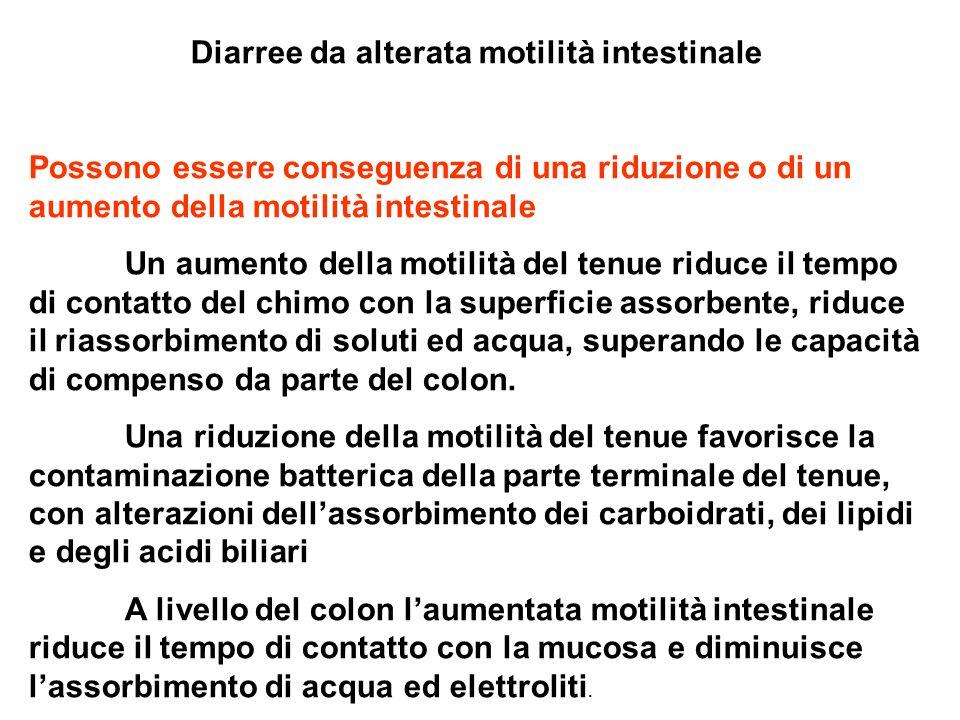 Diarree da alterata motilità intestinale Possono essere conseguenza di una riduzione o di un aumento della motilità intestinale Un aumento della motil