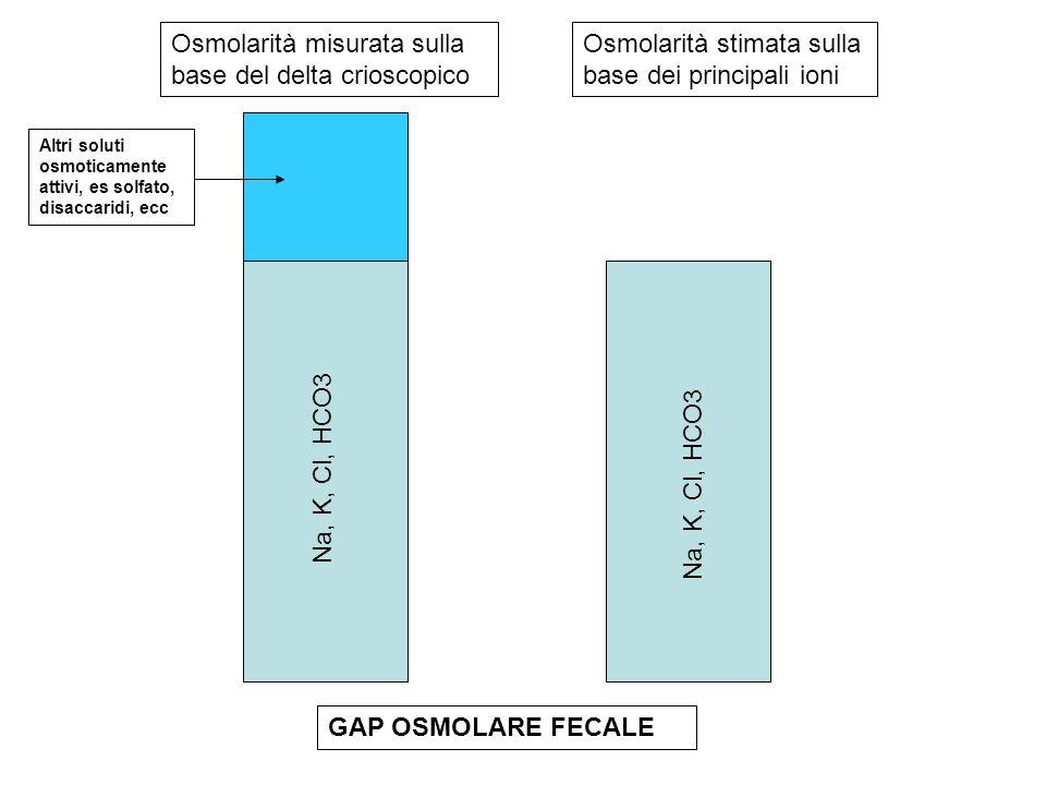 Osmolarità misurata sulla base del delta crioscopico Osmolarità stimata sulla base dei principali ioni Na, K, Cl, HCO3 Altri soluti osmoticamente atti