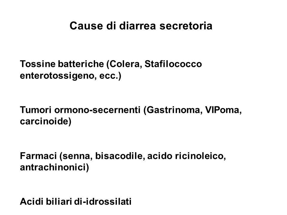 Cause di diarrea secretoria Tossine batteriche (Colera, Stafilococco enterotossigeno, ecc.) Tumori ormono-secernenti (Gastrinoma, VIPoma, carcinoide)