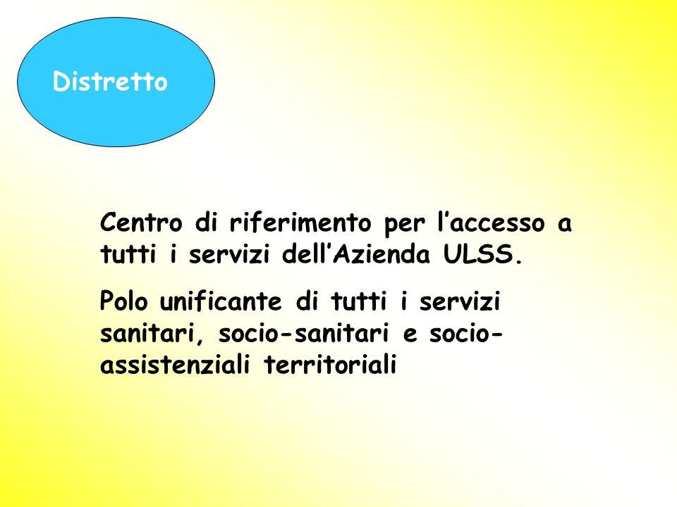 Centro di riferimento per laccesso a tutti i servizi dellAzienda ULSS. Polo unificante di tutti i servizi sanitari, socio-sanitari e socio- assistenzi