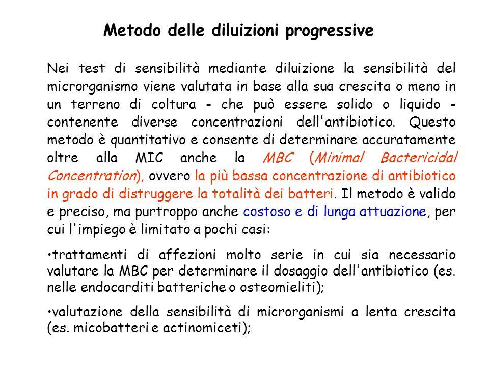 Nei test di sensibilità mediante diluizione la sensibilità del microrganismo viene valutata in base alla sua crescita o meno in un terreno di coltura