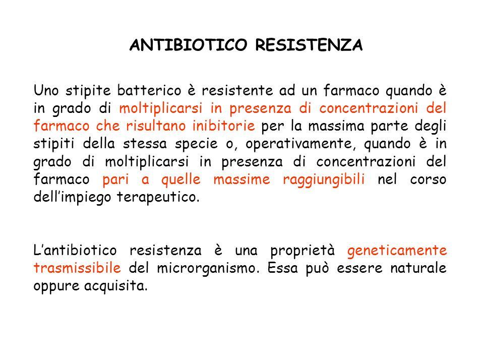 ANTIBIOTICO RESISTENZA Uno stipite batterico è resistente ad un farmaco quando è in grado di moltiplicarsi in presenza di concentrazioni del farmaco c