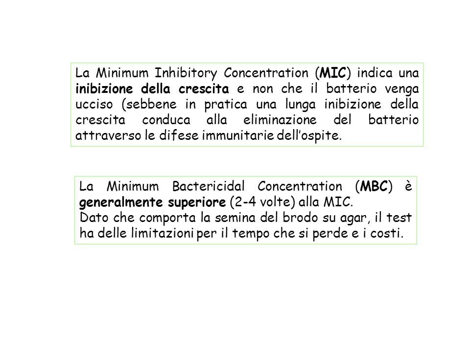 La Minimum Bactericidal Concentration (MBC) è generalmente superiore (2-4 volte) alla MIC. Dato che comporta la semina del brodo su agar, il test ha d