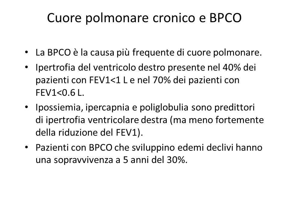 Cuore polmonare cronico e BPCO La BPCO è la causa più frequente di cuore polmonare. Ipertrofia del ventricolo destro presente nel 40% dei pazienti con