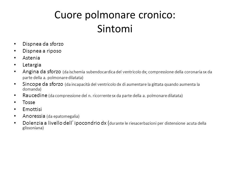 Cuore polmonare cronico: Sintomi Dispnea da sforzo Dispnea a riposo Astenia Letargia Angina da sforzo (da ischemia subendocardica del ventricolo dx; c