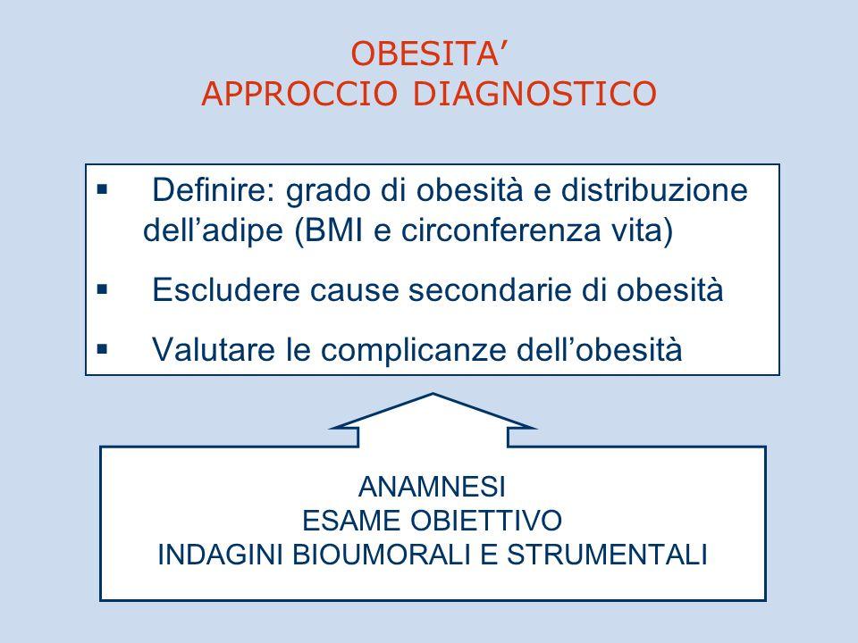 OBESITA APPROCCIO DIAGNOSTICO ANAMNESI ESAME OBIETTIVO INDAGINI BIOUMORALI E STRUMENTALI Definire: grado di obesità e distribuzione delladipe (BMI e circonferenza vita) Escludere cause secondarie di obesità Valutare le complicanze dellobesità