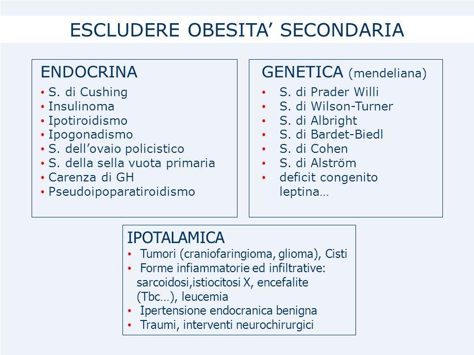 IPOTALAMICA Tumori (craniofaringioma, glioma), Cisti Forme infiammatorie ed infiltrative: sarcoidosi,istiocitosi X, encefalite (Tbc…), leucemia Ipertensione endocranica benigna Traumi, interventi neurochirurgici ENDOCRINA S.