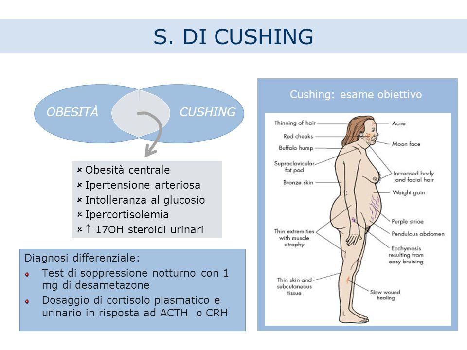 Diagnosi differenziale: Test di soppressione notturno con 1 mg di desametazone Dosaggio di cortisolo plasmatico e urinario in risposta ad ACTH o CRH S.