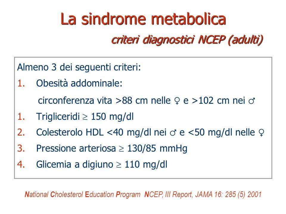 La sindrome metabolica criteri diagnostici NCEP (adulti) Almeno 3 dei seguenti criteri: 1.