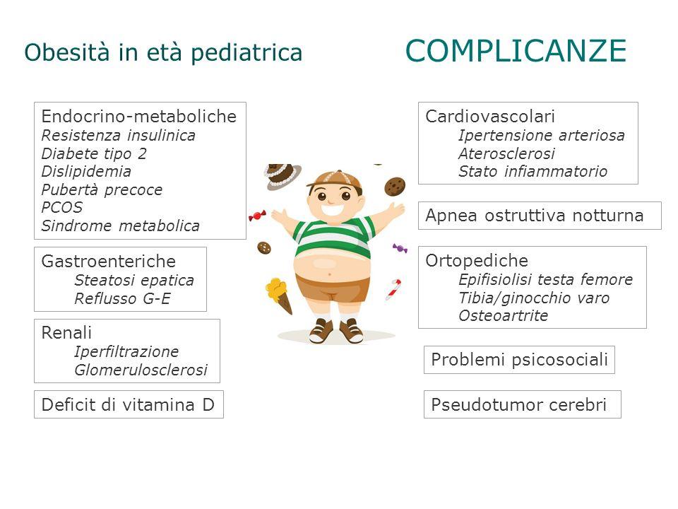 COMPLICANZE Lancet 2010; 375: 1737-48 Cardiovascolari Ipertensione arteriosa Aterosclerosi Stato infiammatorio Renali Iperfiltrazione Glomerulosclerosi Ortopediche Epifisiolisi testa femore Tibia/ginocchio varo Osteoartrite Endocrino-metaboliche Resistenza insulinica Diabete tipo 2 Dislipidemia Pubertà precoce PCOS Sindrome metabolica Gastroenteriche Steatosi epatica Reflusso G-E Deficit di vitamina DPseudotumor cerebri Problemi psicosociali Apnea ostruttiva notturna