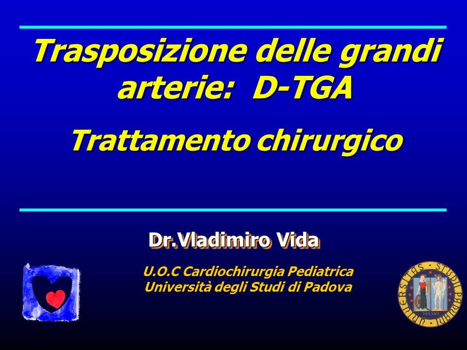 Aritmie atriali e ventricolari (50% entro I primi 10 anni) Ostruzione della vena Cava superiore Disfunzione del ventricolo destro (sistemico) a distanza Intervento Mustard - Senning (complicanze)