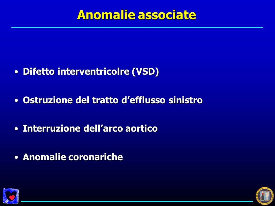 Ostruzione coronarica,Ostruzione coronarica, Morte improvisa, Morte improvisa, Dilatazione del bulbo della neo-aortaDilatazione del bulbo della neo-aorta Insufficienza aortica,Insufficienza aortica, Complicanze a distanza