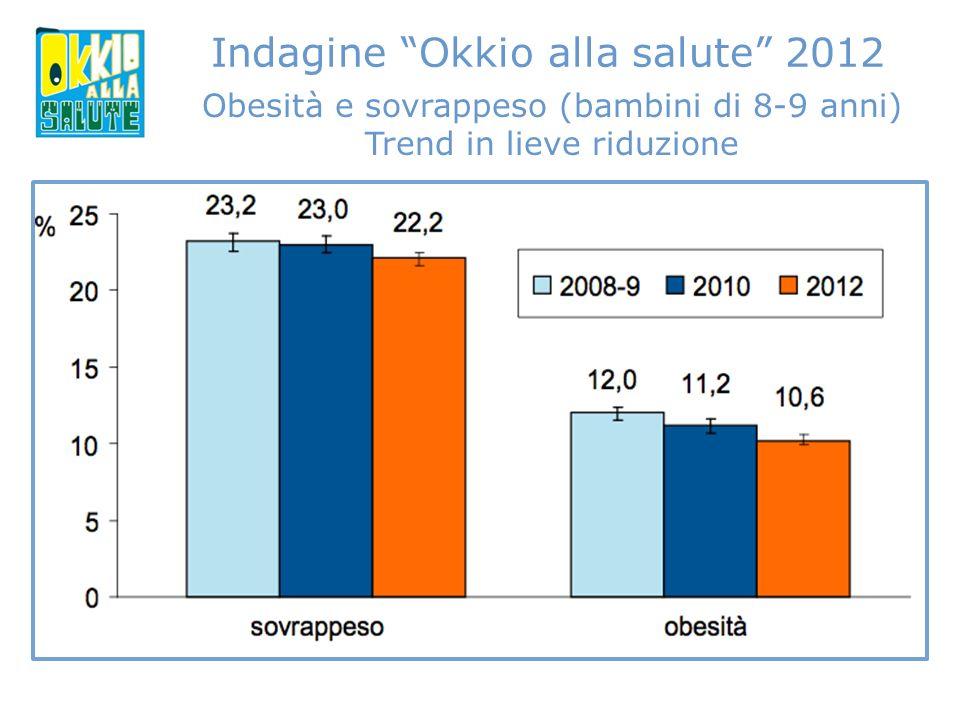 Obesità e sovrappeso (bambini di 8-9 anni) Trend in lieve riduzione Indagine Okkio alla salute 2012