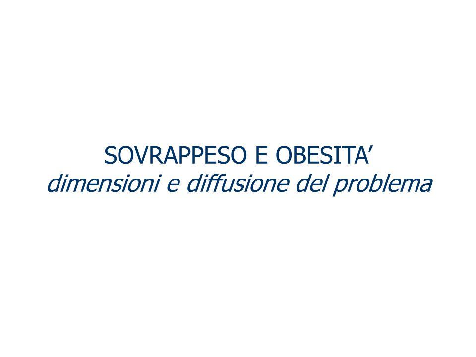 La situazione in Italia – Bambini & Adolescenti Dati ISTAT 2010 SOVRAPPESO + OBESITÀ prevalenza in bambini e adolescenti