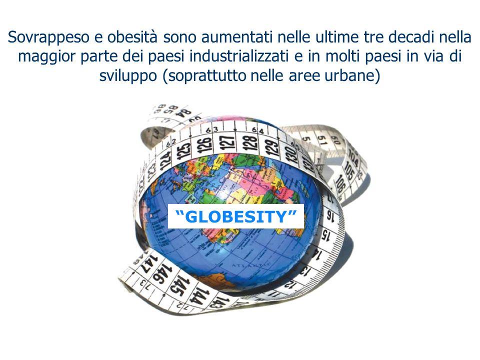 Nel mondo GLOBESITY 2008 Obesità raddoppiata rispetto al 1980 http://www.who.int Nel mondo 1,46 miliardi di soggetti adulti con eccesso di peso (BMI > 25) 502 milioni obesi