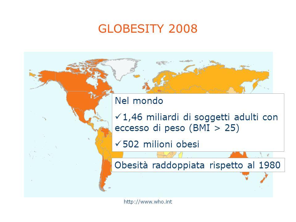Nel mondo GLOBESITY 2008 Obesità raddoppiata rispetto al 1980 http://www.who.int Nel mondo 1,46 miliardi di soggetti adulti con eccesso di peso (BMI >