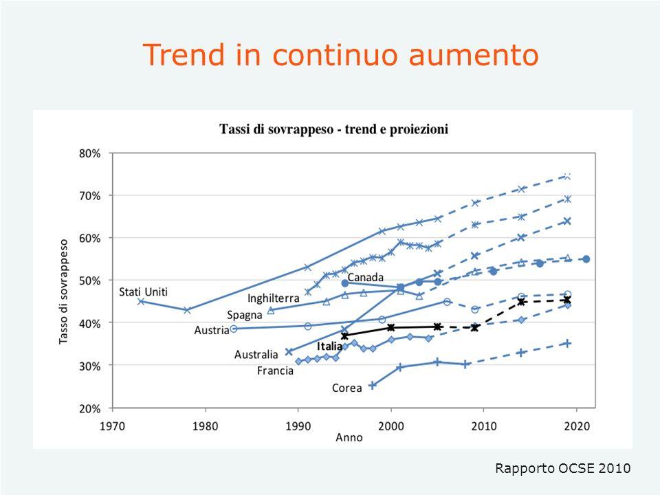 Rapporto OCSE 2010 Trend in continuo aumento