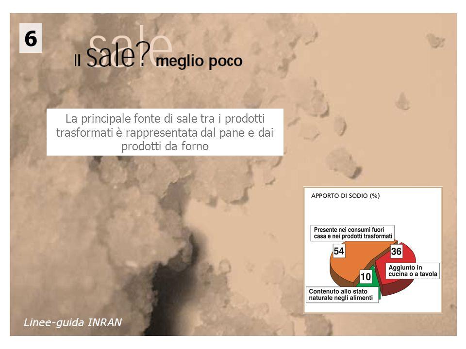 La principale fonte di sale tra i prodotti trasformati è rappresentata dal pane e dai prodotti da forno 6