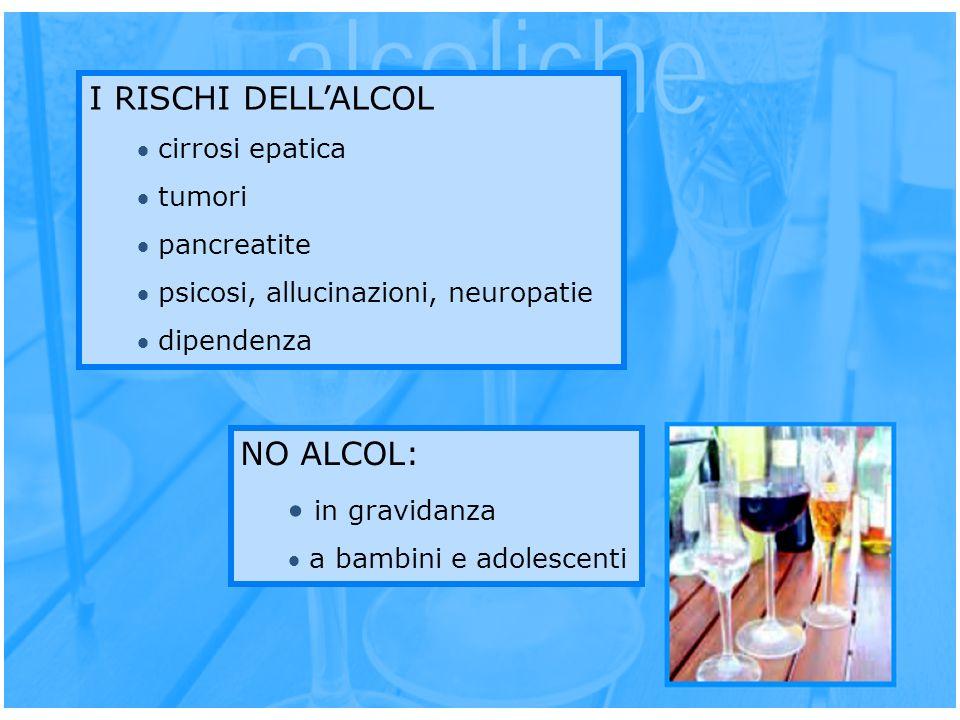I RISCHI DELLALCOL cirrosi epatica tumori pancreatite psicosi, allucinazioni, neuropatie dipendenza NO ALCOL: in gravidanza a bambini e adolescenti
