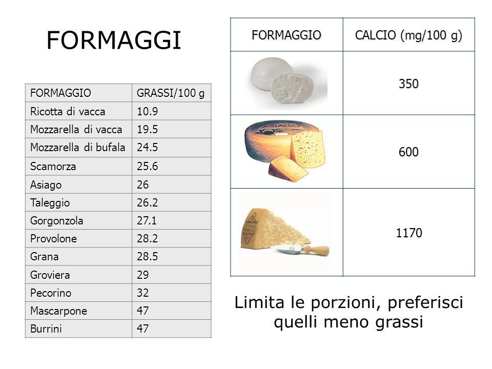 FORMAGGI FORMAGGIO GRASSI/100 g Ricotta di vacca 10.9 Mozzarella di vacca 19.5 Mozzarella di bufala 24.5 Scamorza25.6 Asiago26 Taleggio26.2 Gorgonzola