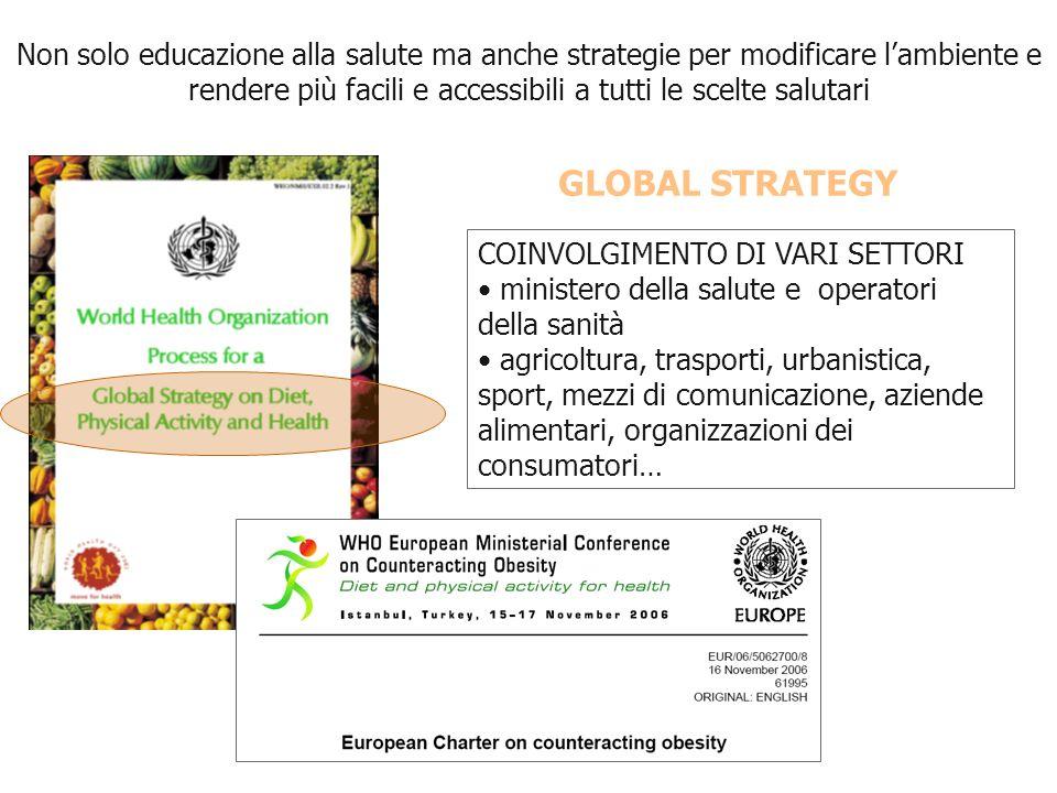 Non solo educazione alla salute ma anche strategie per modificare lambiente e rendere più facili e accessibili a tutti le scelte salutari COINVOLGIMEN