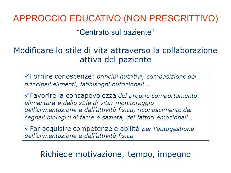 APPROCCIO EDUCATIVO (NON PRESCRITTIVO) Centrato sul paziente Modificare lo stile di vita attraverso la collaborazione attiva del paziente Fornire cono