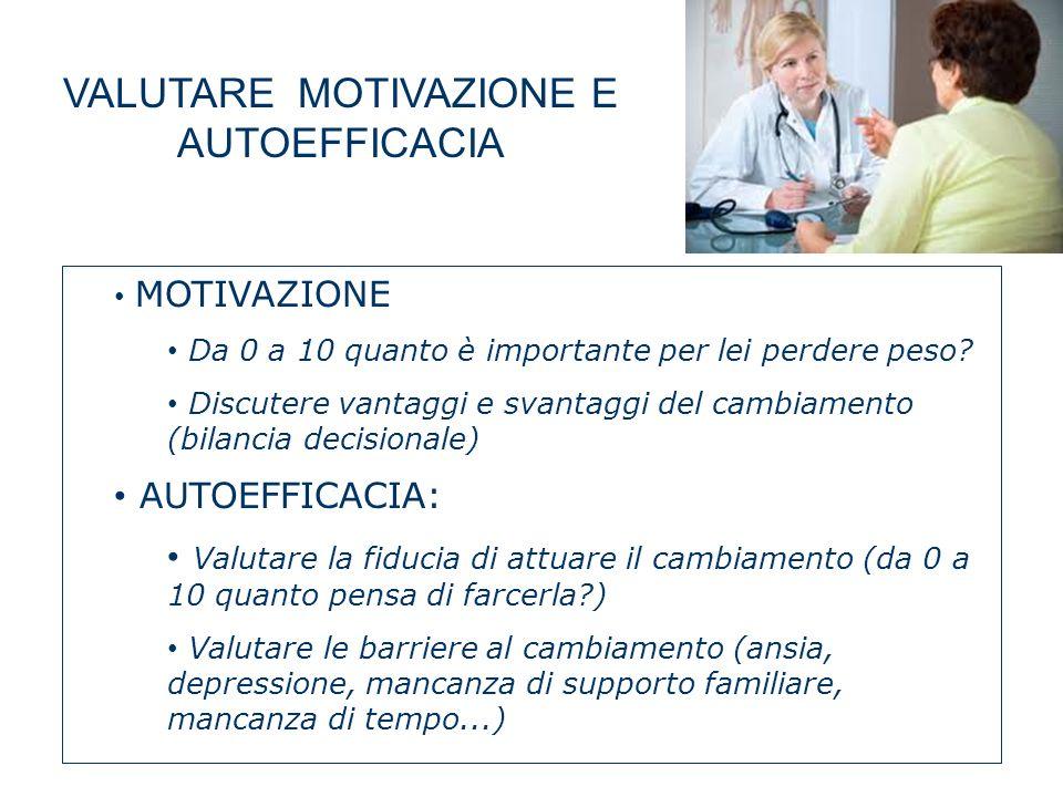 VALUTARE MOTIVAZIONE E AUTOEFFICACIA MOTIVAZIONE Da 0 a 10 quanto è importante per lei perdere peso? Discutere vantaggi e svantaggi del cambiamento (b