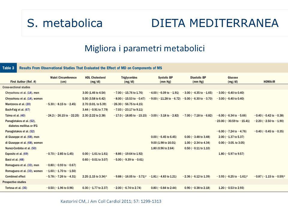 Kastorini CM, J Am Coll Cardiol 2011; 57: 1299-1313 Migliora i parametri metabolici S.