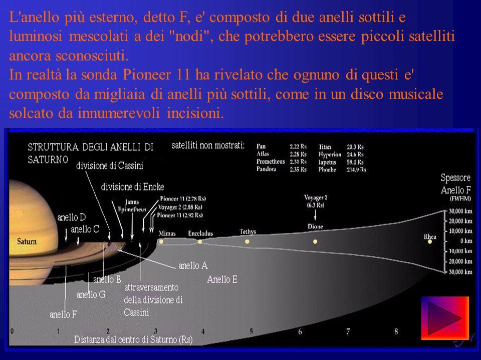 L anello più esterno, detto F, e composto di due anelli sottili e luminosi mescolati a dei nodi , che potrebbero essere piccoli satelliti ancora sconosciuti.