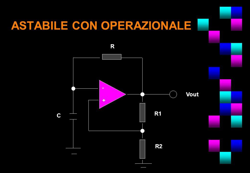ASTABILE CON OPERAZIONALE - + R R1 R2 C Vout