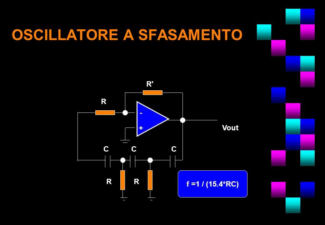 OSCILLATORE A SFASAMENTO + - CCC RR R R' Vout f =1 / (15.4*RC) + -