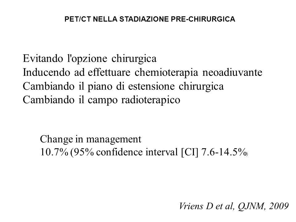 Evitando l'opzione chirurgica Inducendo ad effettuare chemioterapia neoadiuvante Cambiando il piano di estensione chirurgica Cambiando il campo radiot