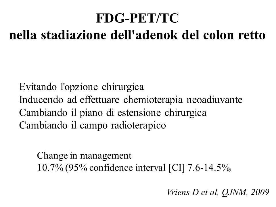 Evitando l opzione chirurgica Inducendo ad effettuare chemioterapia neoadiuvante Cambiando il piano di estensione chirurgica Cambiando il campo radioterapico Vriens D et al, QJNM, 2009 Change in management 10.7% (95% confidence interval [CI] 7.6-14.5% ) FDG-PET/TC nella stadiazione dell adenok del colon retto