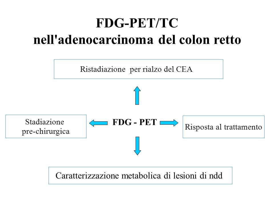 FDG - PET Stadiazione pre-chirurgica Risposta al trattamento Caratterizzazione metabolica di lesioni di ndd Ristadiazione per rialzo del CEA FDG-PET/TC nell adenocarcinoma del colon retto
