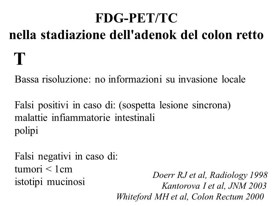T Whiteford MH et al, Colon Rectum 2000 Doerr RJ et al, Radiology 1998 Kantorova I et al, JNM 2003 Bassa risoluzione: no informazioni su invasione locale Falsi positivi in caso di: (sospetta lesione sincrona) malattie infiammatorie intestinali polipi Falsi negativi in caso di: tumori < 1cm istotipi mucinosi FDG-PET/TC nella stadiazione dell adenok del colon retto