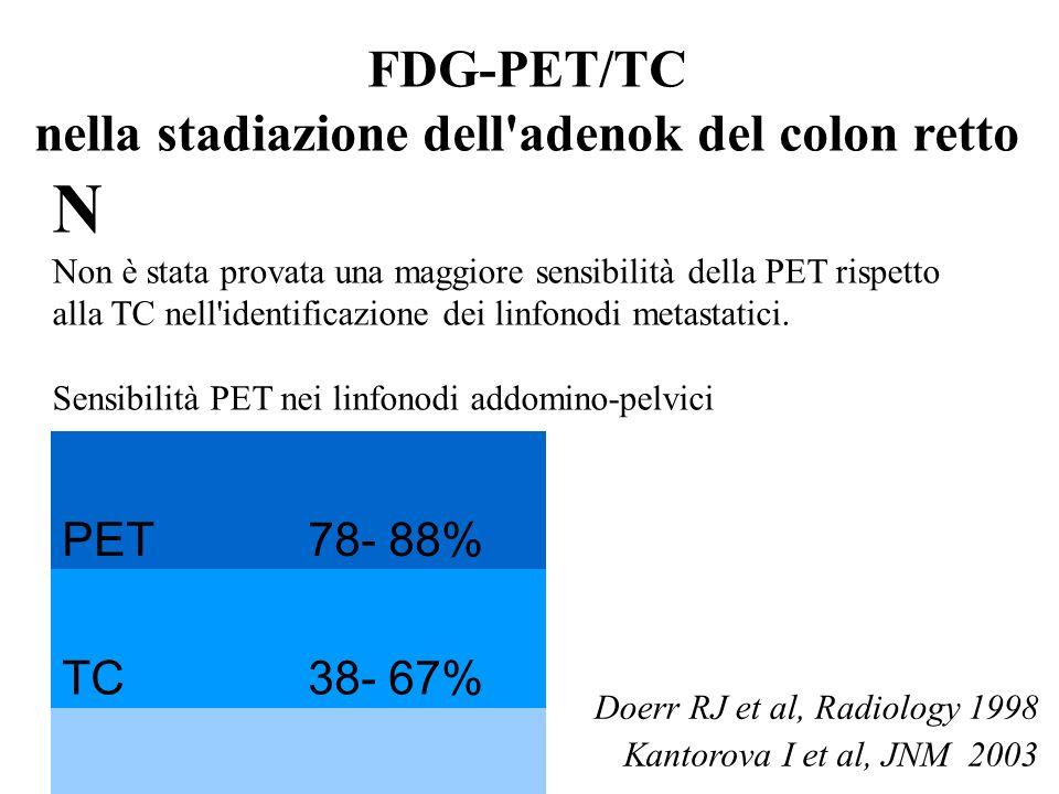 PET78- 88% TC38- 67% US25% N Non è stata provata una maggiore sensibilità della PET rispetto alla TC nell identificazione dei linfonodi metastatici.