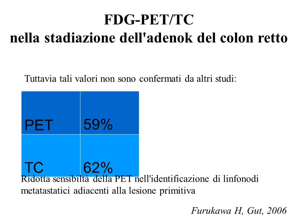 PET 59% TC62% Tuttavia tali valori non sono confermati da altri studi: Ridotta sensibiltà della PET nell identificazione di linfonodi metatastatici adiacenti alla lesione primitiva Furukawa H, Gut, 2006 FDG-PET/TC nella stadiazione dell adenok del colon retto